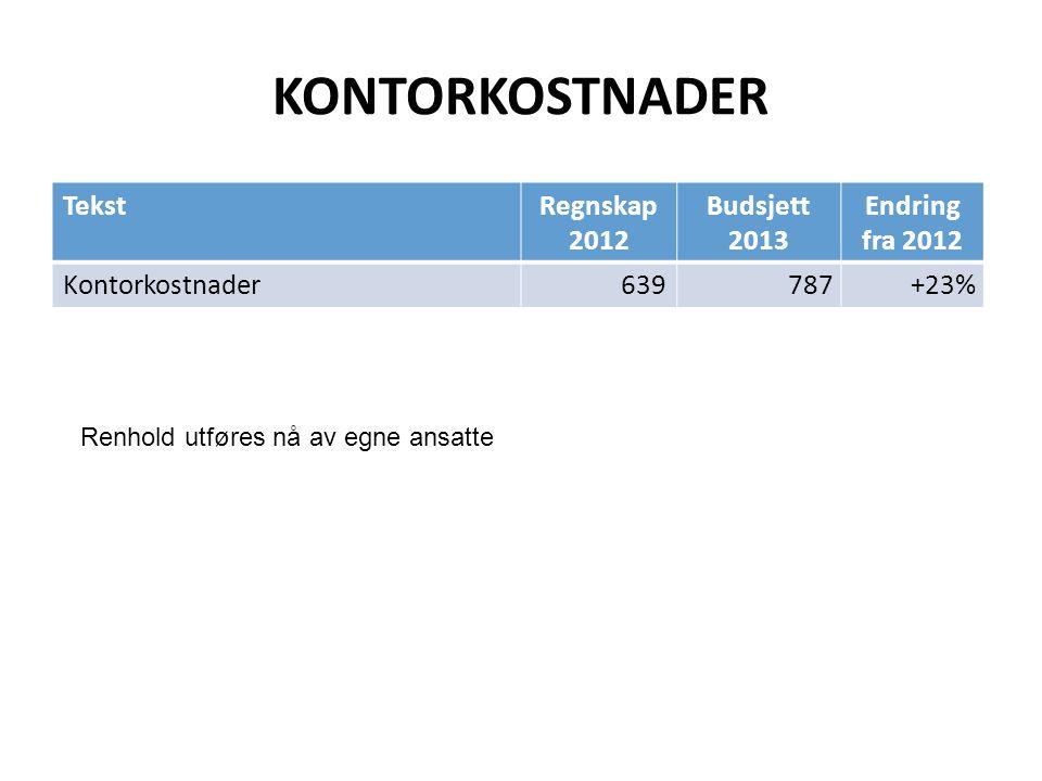 KONTORKOSTNADER Tekst Regnskap 2012 Budsjett 2013 Endring fra 2012