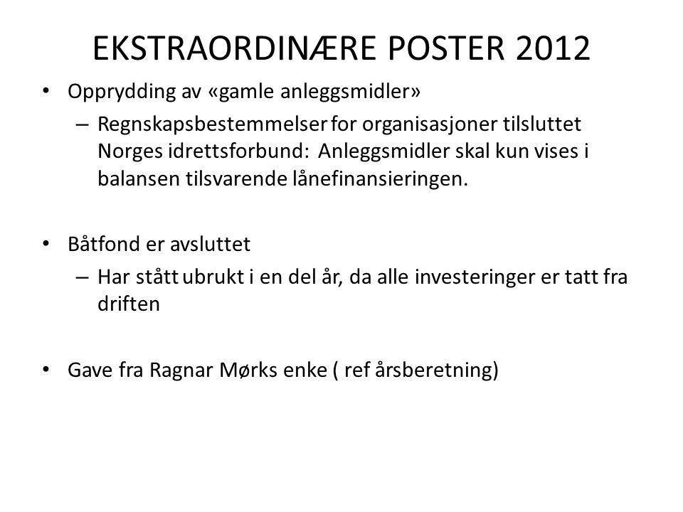 EKSTRAORDINÆRE POSTER 2012