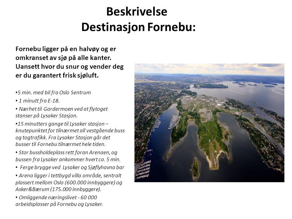 Beskrivelse Destinasjon Fornebu: