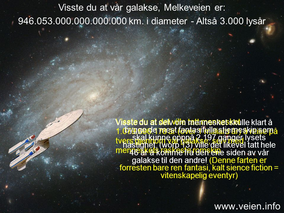 Visste du at vår galakse, Melkeveien er: