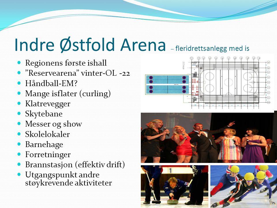 Indre Østfold Arena – fleridrettsanlegg med is