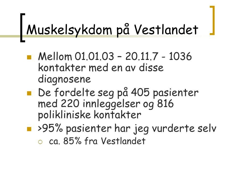 Muskelsykdom på Vestlandet