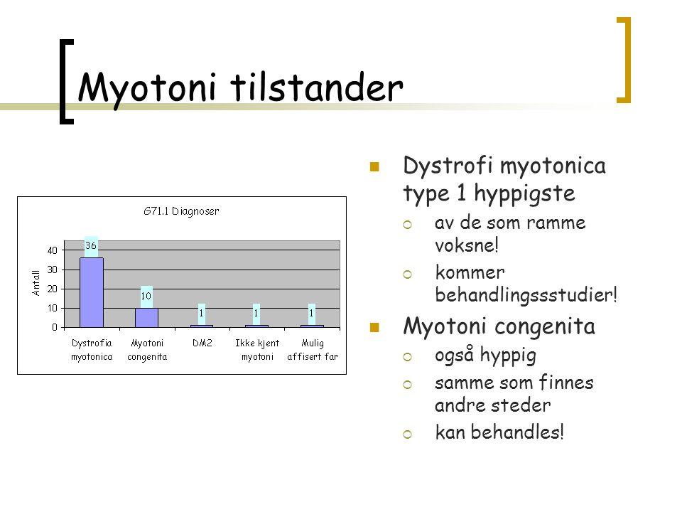 Myotoni tilstander Dystrofi myotonica type 1 hyppigste
