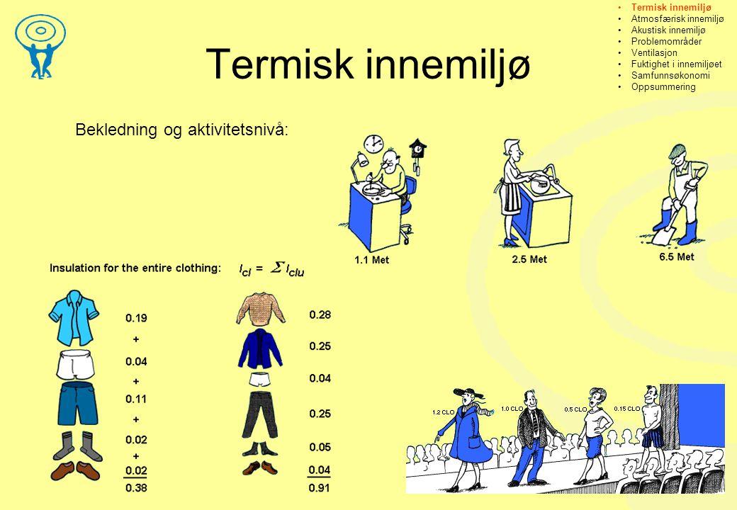 Termisk innemiljø Bekledning og aktivitetsnivå: Termisk innemiljø