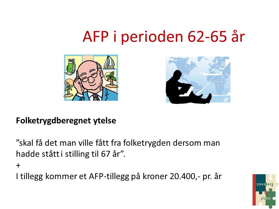 AFP i perioden 62-65 år Folketrygdberegnet ytelse
