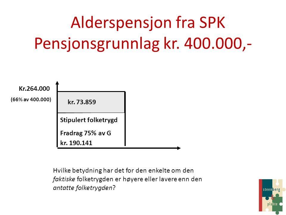 Pensjonsgrunnlag kr. 400.000,- Alderspensjon fra SPK Kr.264.000