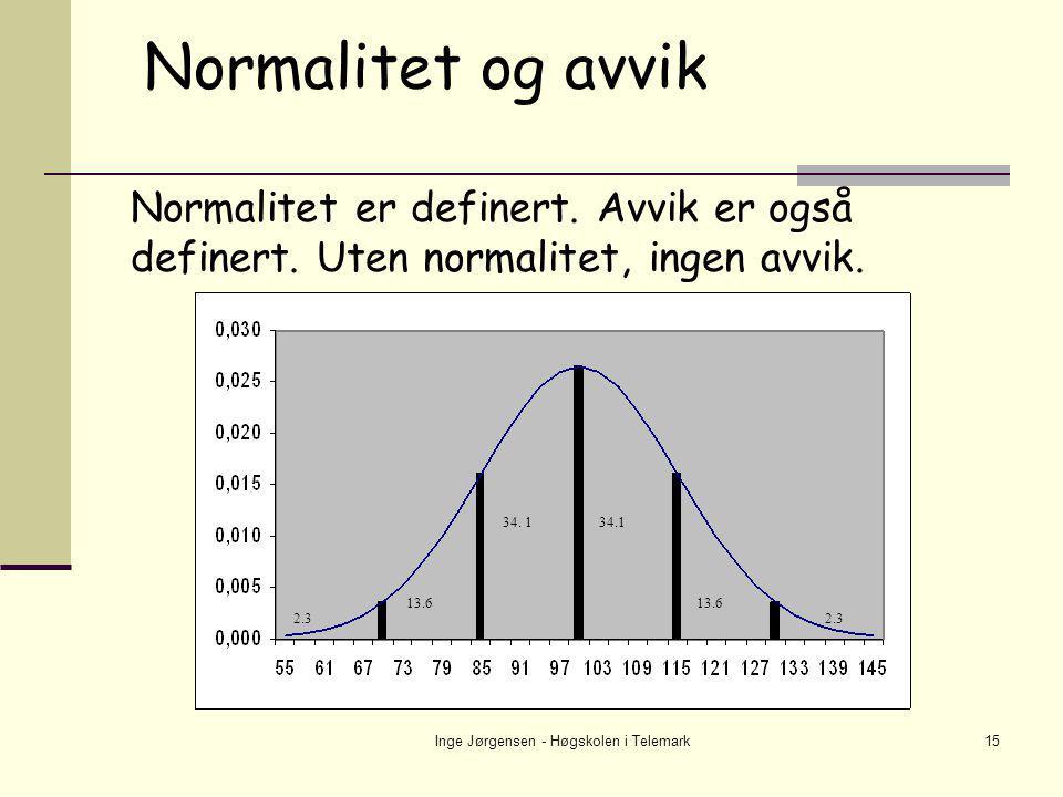 Inge Jørgensen - Høgskolen i Telemark