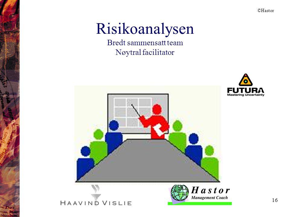 Risikoanalysen Bredt sammensatt team Nøytral facilitator