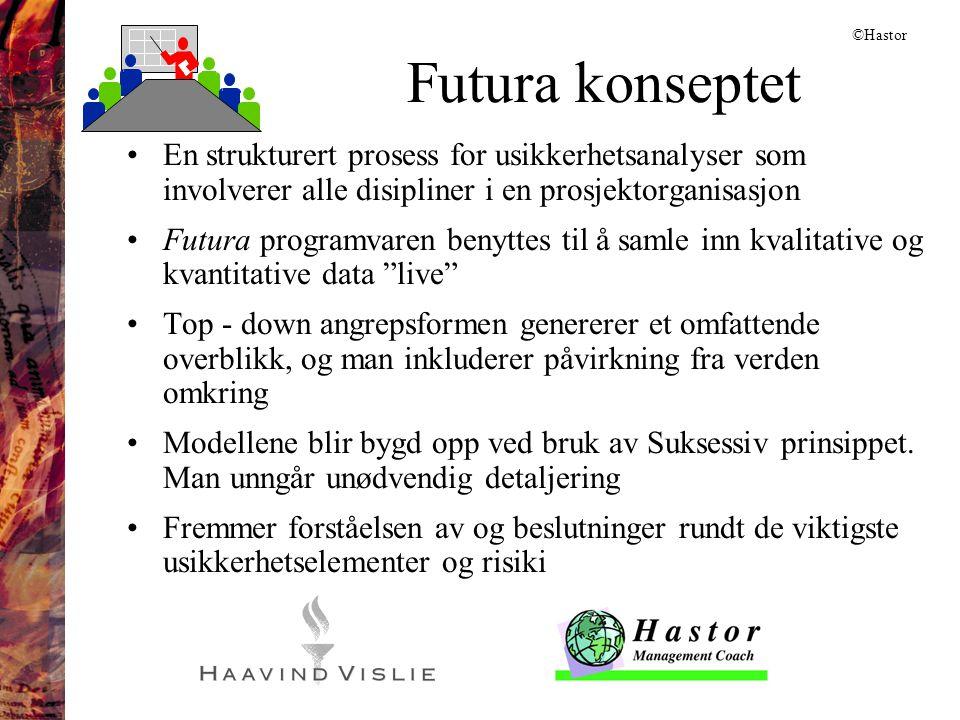 ©Hastor Futura konseptet. En strukturert prosess for usikkerhetsanalyser som involverer alle disipliner i en prosjektorganisasjon.