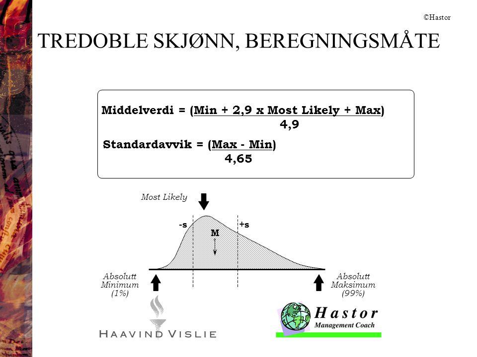 TREDOBLE SKJØNN, BEREGNINGSMÅTE
