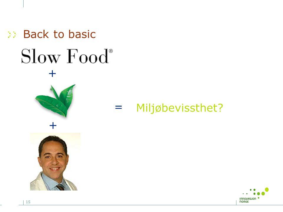 Back to basic + = Miljøbevissthet +