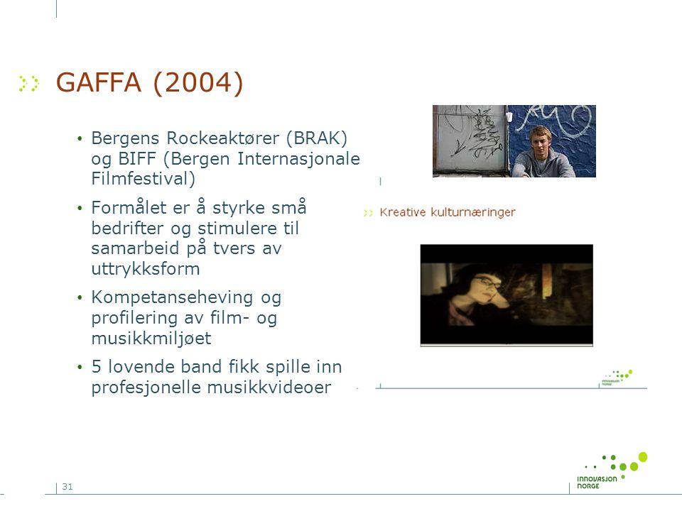 GAFFA (2004) Bergens Rockeaktører (BRAK) og BIFF (Bergen Internasjonale Filmfestival)