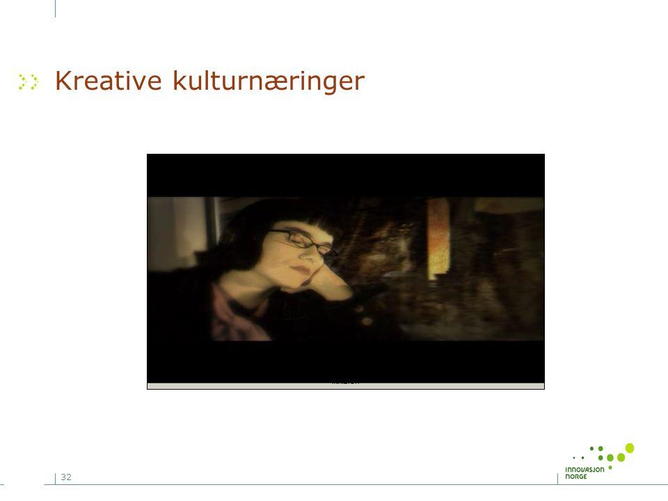 Kreative kulturnæringer