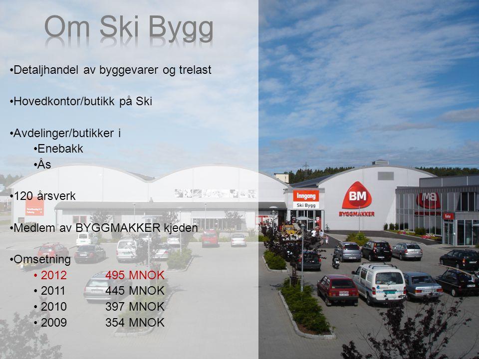 Om Ski Bygg Detaljhandel av byggevarer og trelast
