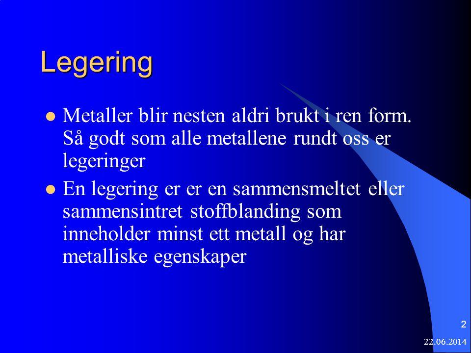 Legering Metaller blir nesten aldri brukt i ren form. Så godt som alle metallene rundt oss er legeringer.