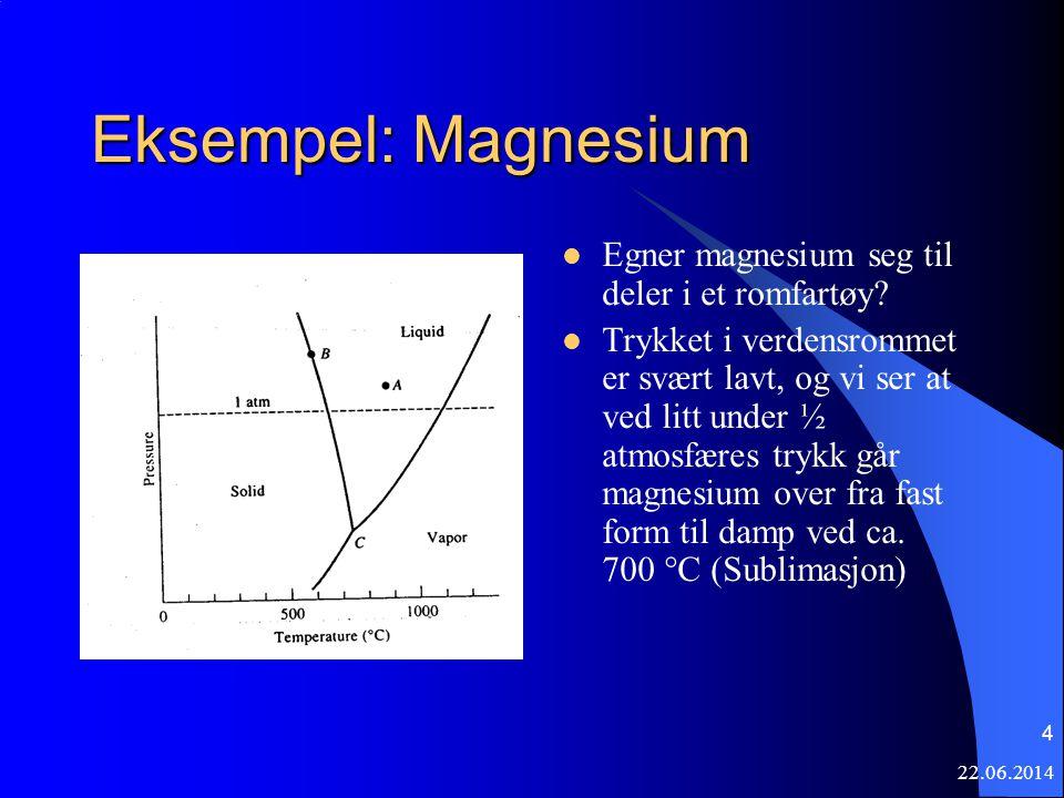 Eksempel: Magnesium Egner magnesium seg til deler i et romfartøy