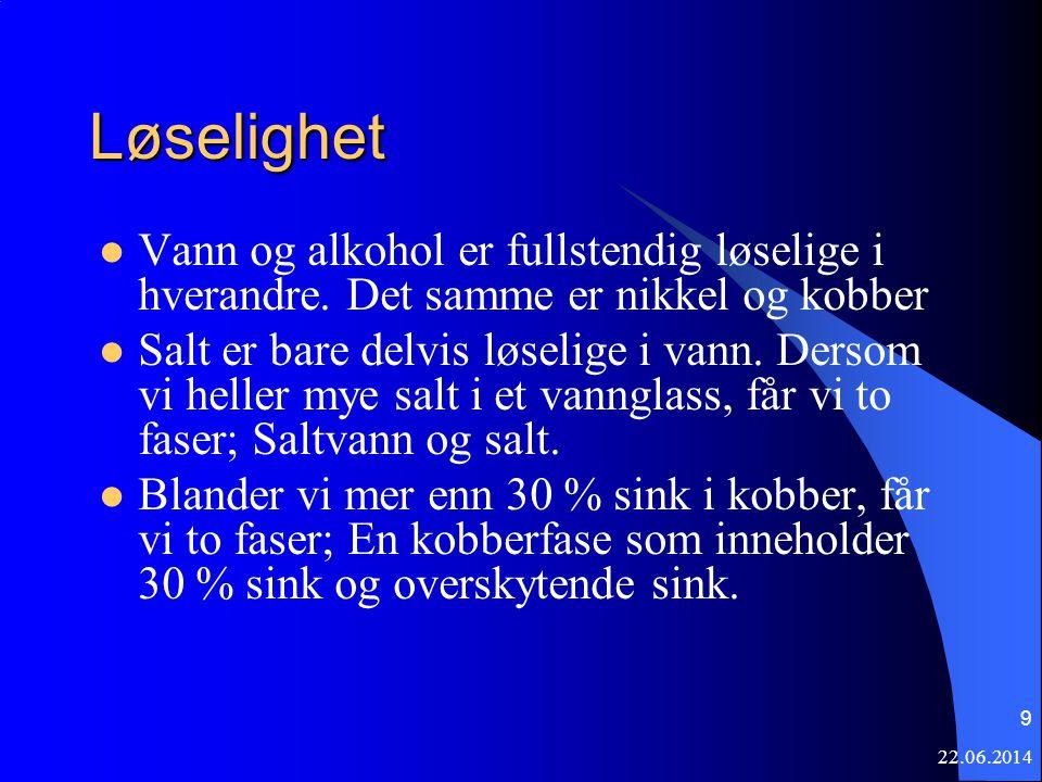 Løselighet Vann og alkohol er fullstendig løselige i hverandre. Det samme er nikkel og kobber.