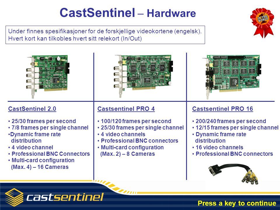 CastSentinel – Hardware