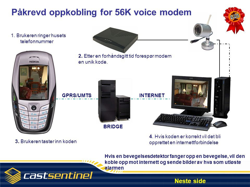 Påkrevd oppkobling for 56K voice modem