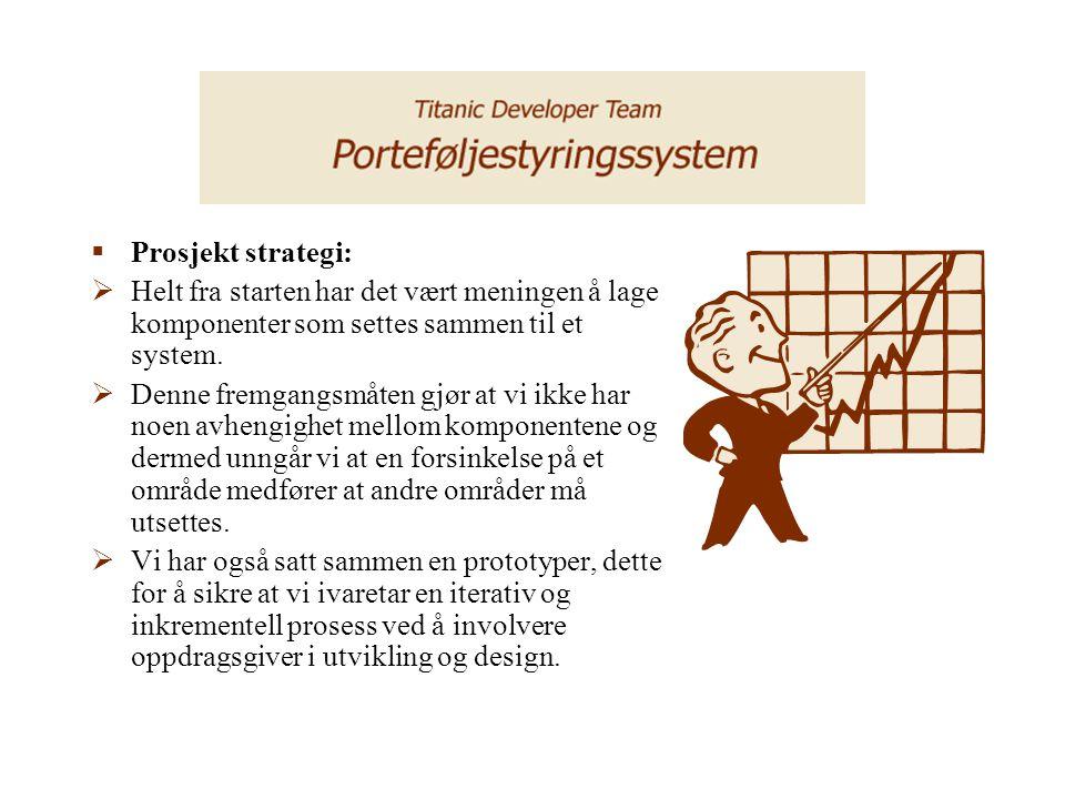 Prosjekt strategi: Helt fra starten har det vært meningen å lage komponenter som settes sammen til et system.