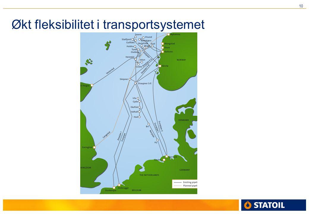 Økt fleksibilitet i transportsystemet