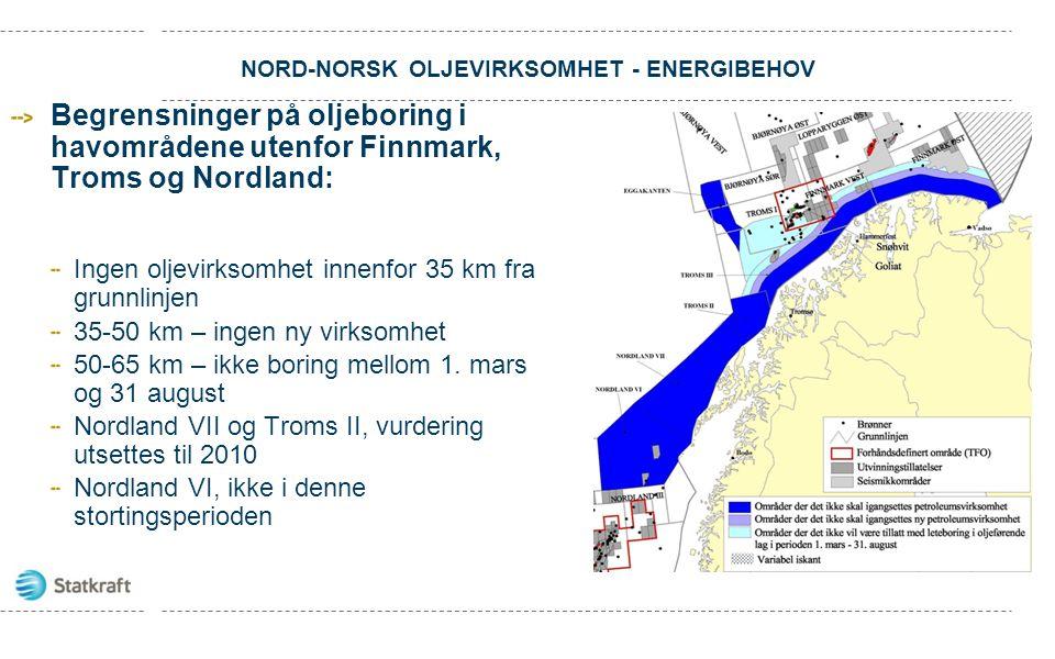 Nord-Norsk Oljevirksomhet - Energibehov