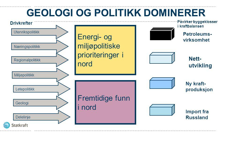 Geologi og politikk dominerer