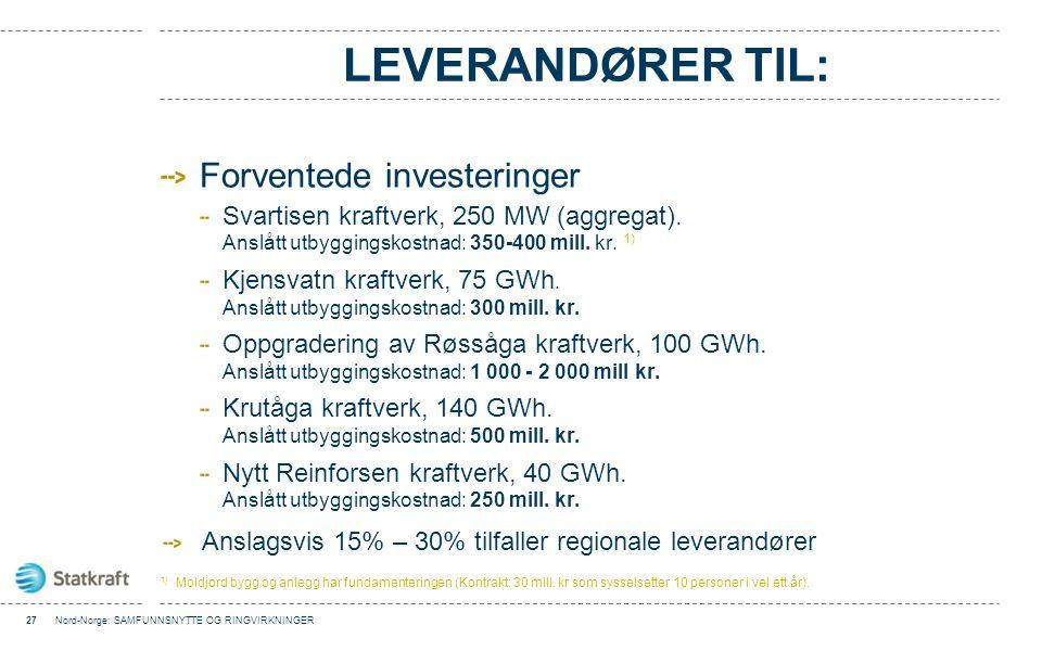 LEVERANDØRER TIL: Forventede investeringer