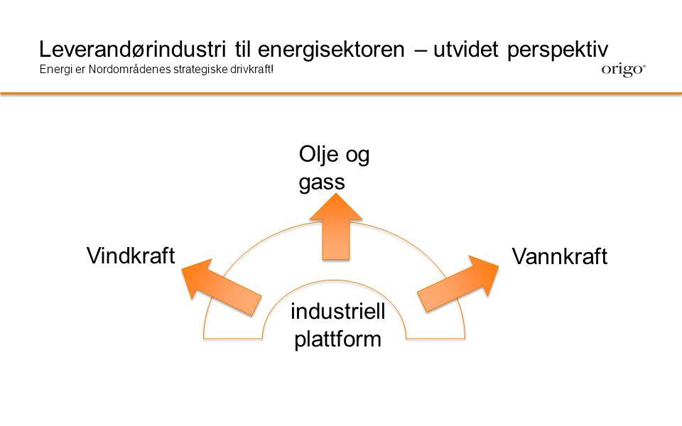 Leverandørindustri til energisektoren – utvidet perspektiv