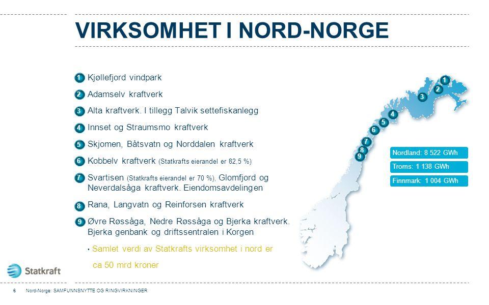 Virksomhet i Nord-Norge