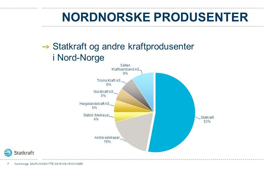 Nordnorske produsenter
