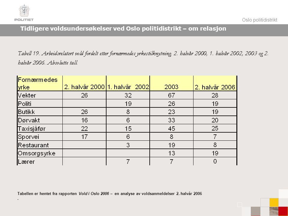 Tidligere voldsundersøkelser ved Oslo politidistrikt – om relasjon