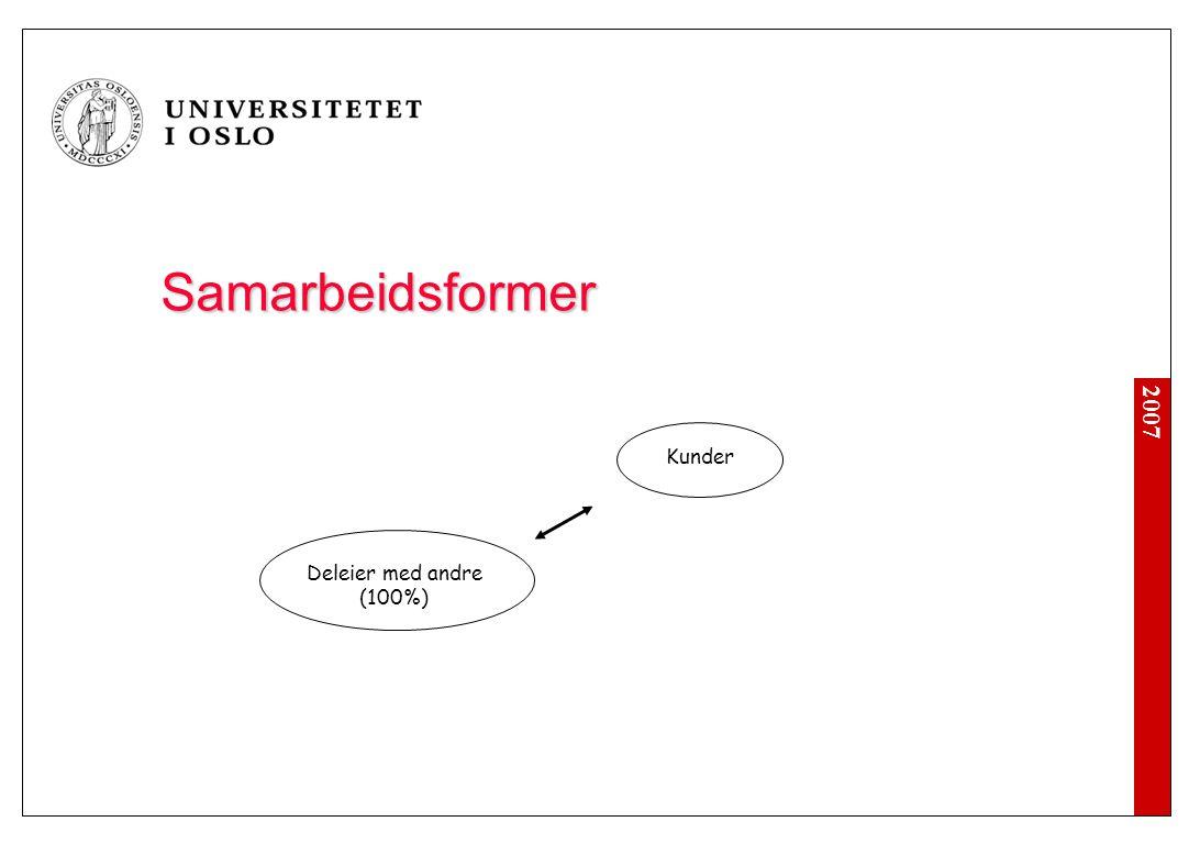 Samarbeidsformer Kunder Ditt selskap (100%) Joint Venture (50/50%)