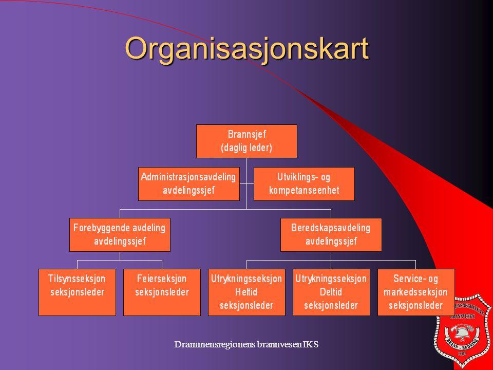 Organisasjonskart Drammensregionens brannvesen IKS