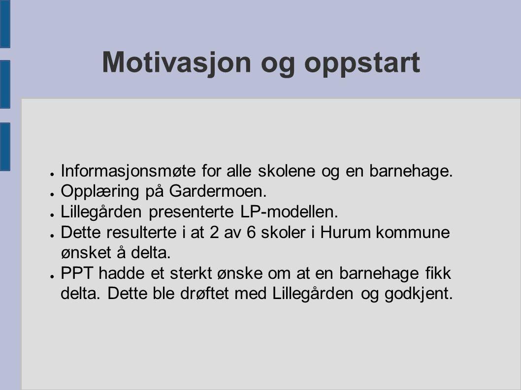Motivasjon og oppstart