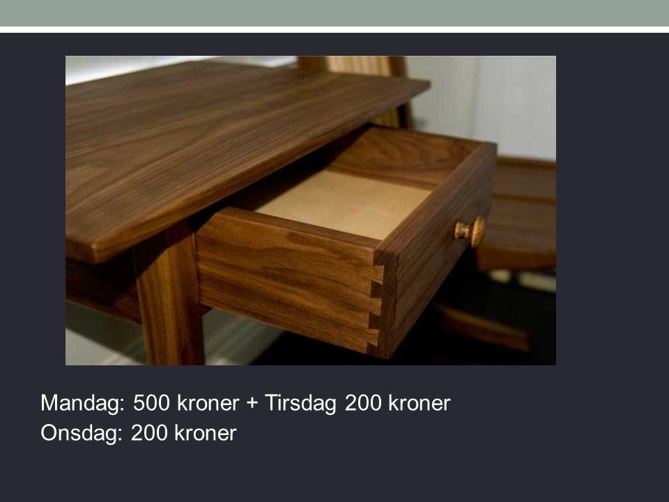 Mandag: 500 kroner + Tirsdag 200 kroner Onsdag: 200 kroner