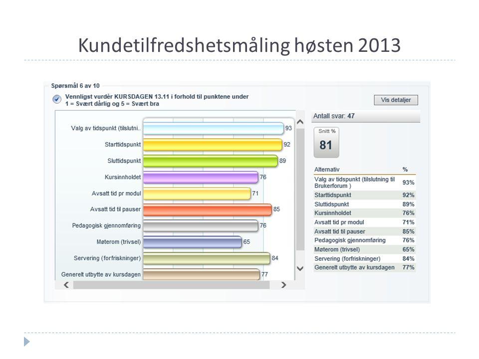 Kundetilfredshetsmåling høsten 2013