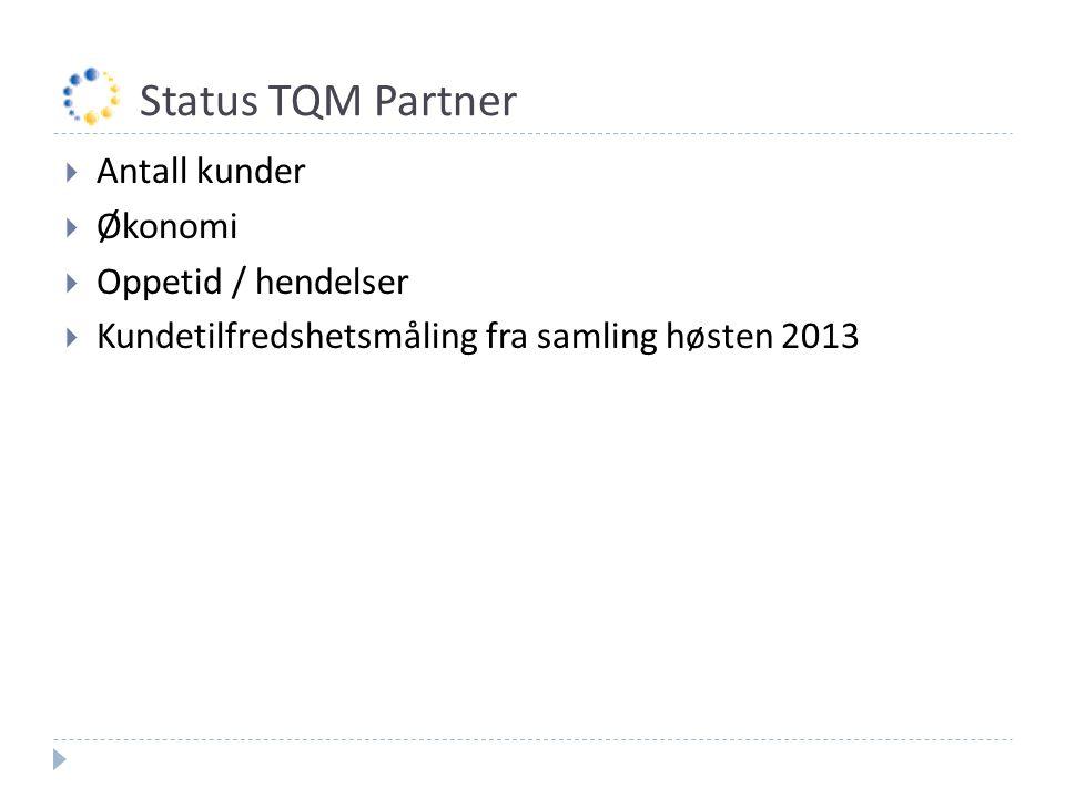 Status TQM Partner Antall kunder Økonomi Oppetid / hendelser