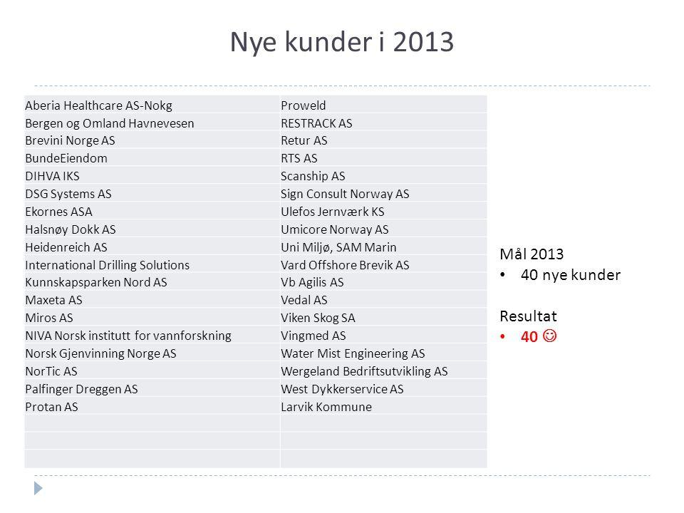 Nye kunder i 2013 Mål 2013 40 nye kunder Resultat 40 