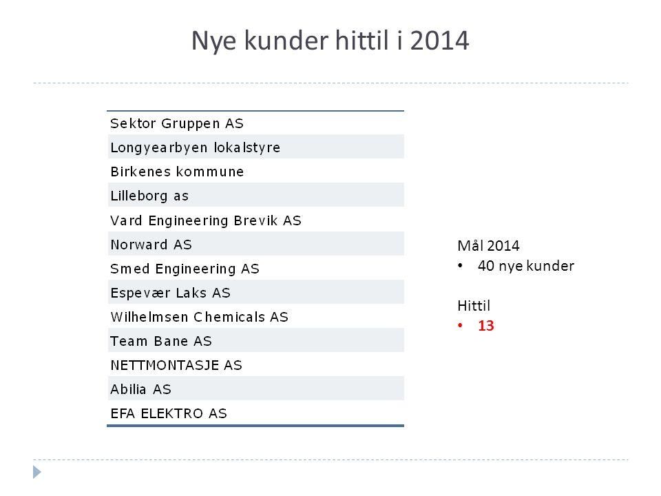 Nye kunder hittil i 2014 Mål 2014 40 nye kunder Hittil 13