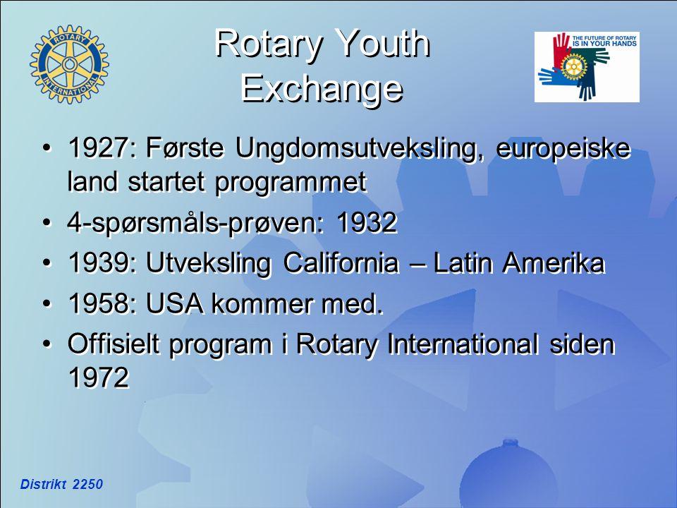 Rotary Youth Exchange 1927: Første Ungdomsutveksling, europeiske land startet programmet. 4-spørsmåls-prøven: 1932.