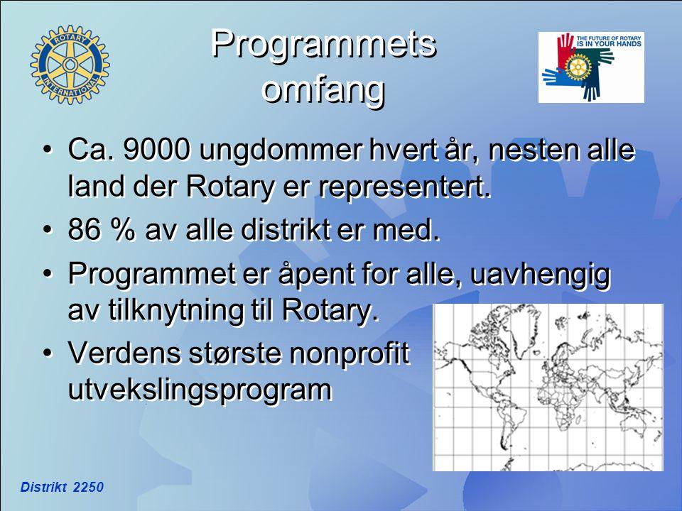 Programmets omfang Ca. 9000 ungdommer hvert år, nesten alle land der Rotary er representert. 86 % av alle distrikt er med.