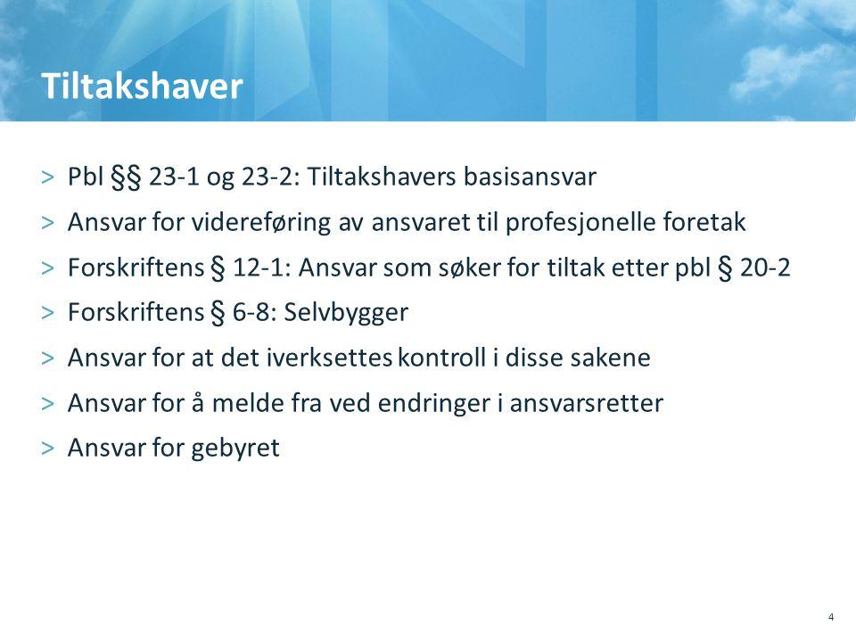 Tiltakshaver Pbl §§ 23-1 og 23-2: Tiltakshavers basisansvar