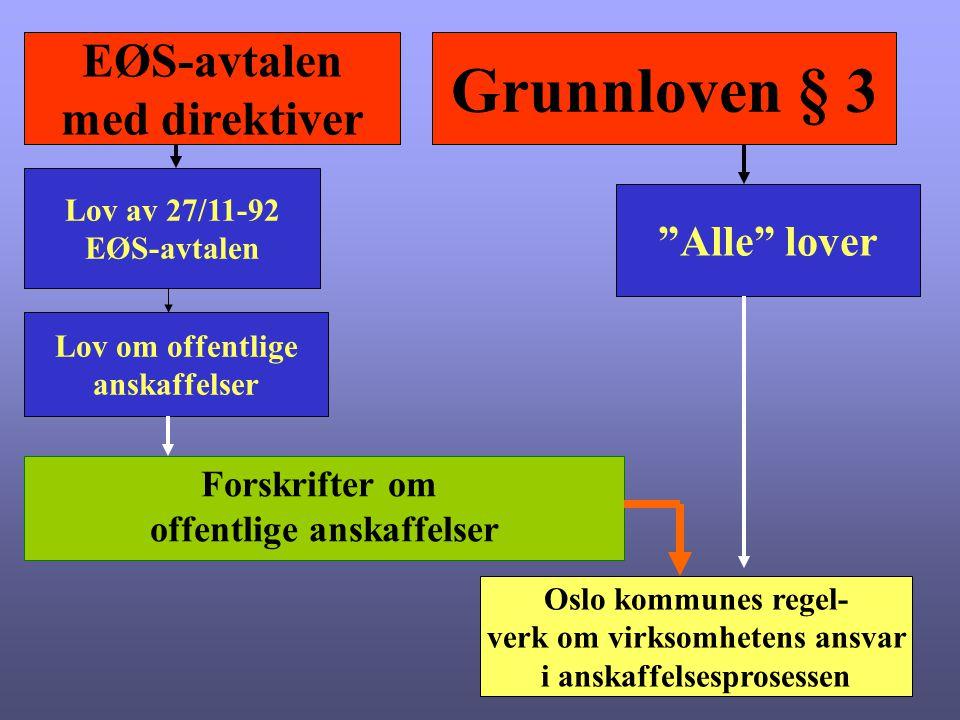 Grunnloven § 3 EØS-avtalen med direktiver Alle lover