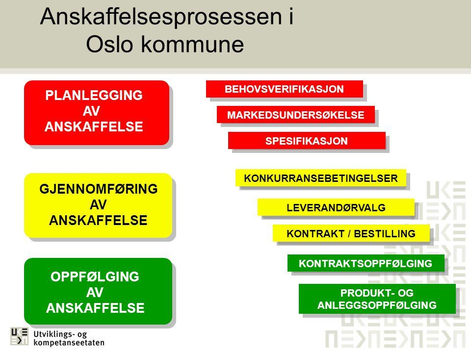 Anskaffelsesprosessen i Oslo kommune