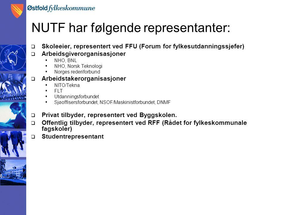 NUTF har følgende representanter: