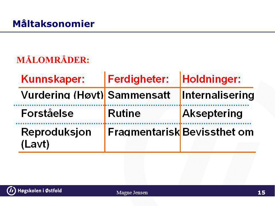 Måltaksonomier MÅLOMRÅDER: Magne Jensen