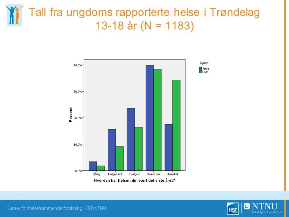 Tall fra ungdoms rapporterte helse i Trøndelag 13-18 år (N = 1183)