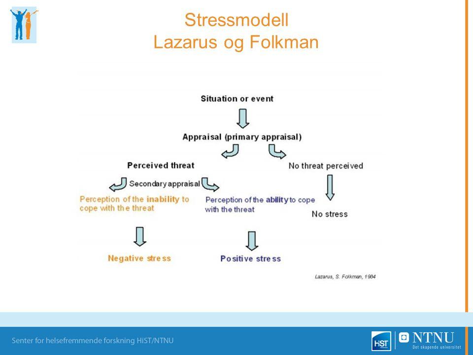 Stressmodell Lazarus og Folkman