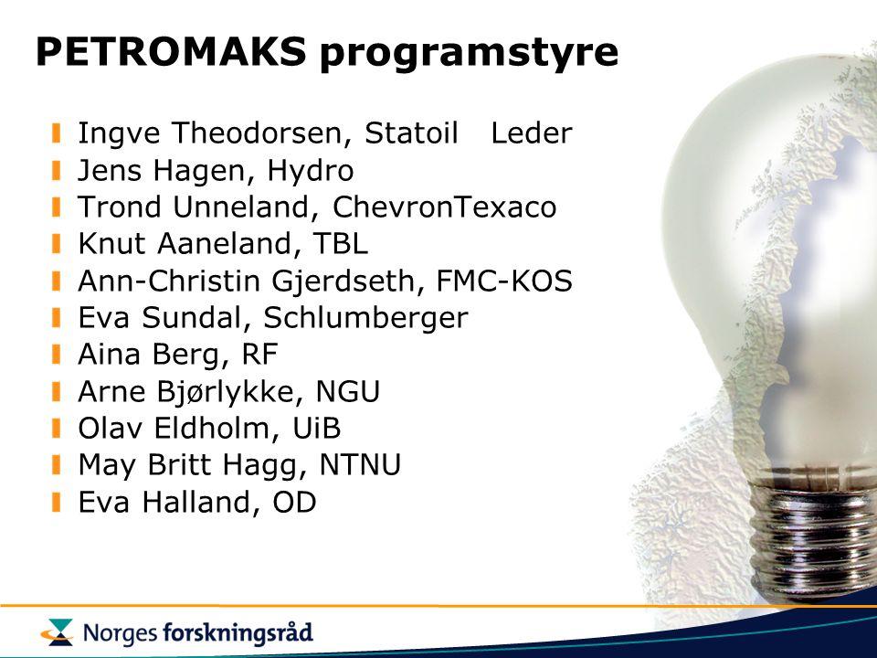 PETROMAKS programstyre